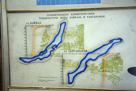 FOTKA - Bajkal 37, muzeum